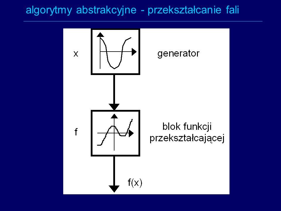 algorytmy abstrakcyjne - przekształcanie fali