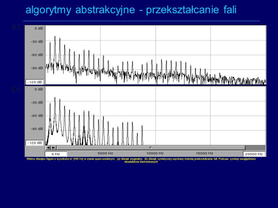 algorytmy abstrakcyjne - przekształcanie fali Widmo dźwięku fagotu o wysokości a 1 (440 Hz) w stanie quasi-ustalonym: (a) dźwięk oryginalny; (b) dźwię
