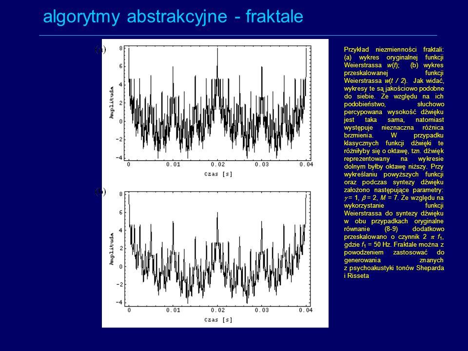 algorytmy abstrakcyjne - fraktale Przykład niezmienności fraktali: (a) wykres oryginalnej funkcji Weierstrassa w(t); (b) wykres przeskalowanej funkcji