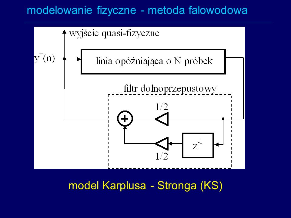 model Karplusa - Stronga (KS)