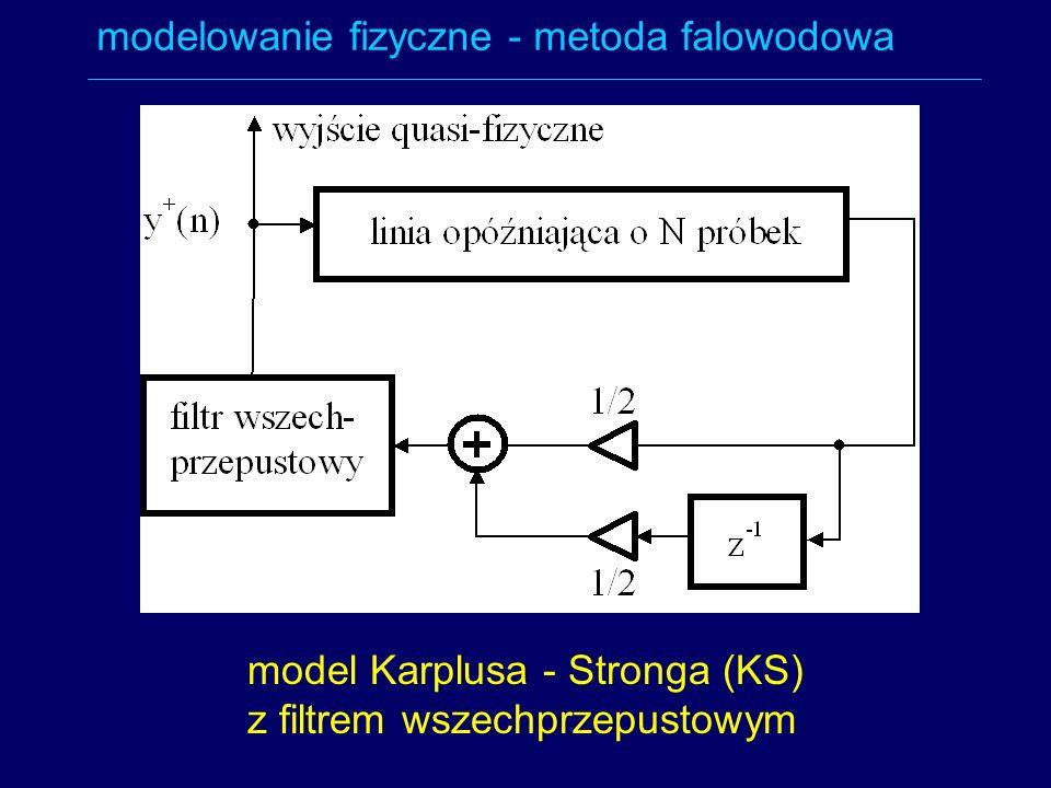 modelowanie fizyczne - metoda falowodowa model Karplusa - Stronga (KS) z filtrem wszechprzepustowym