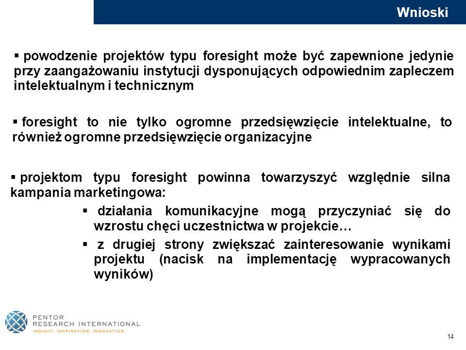 14 Wnioski powodzenie projektów typu foresight może być zapewnione jedynie przy zaangażowaniu instytucji dysponujących odpowiednim zapleczem intelektu