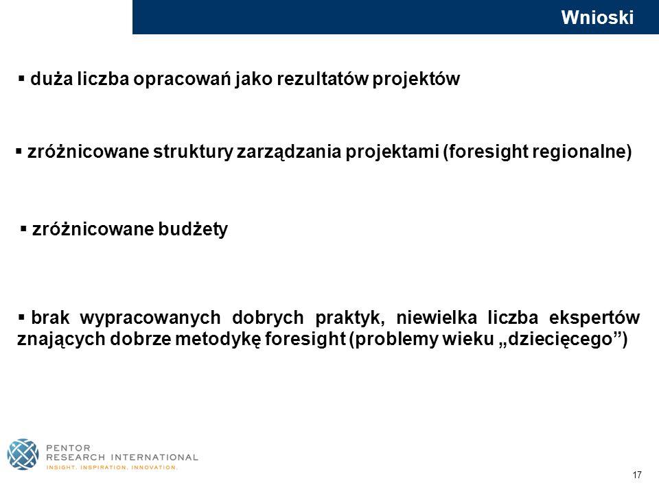 17 Wnioski duża liczba opracowań jako rezultatów projektów zróżnicowane struktury zarządzania projektami (foresight regionalne) zróżnicowane budżety b