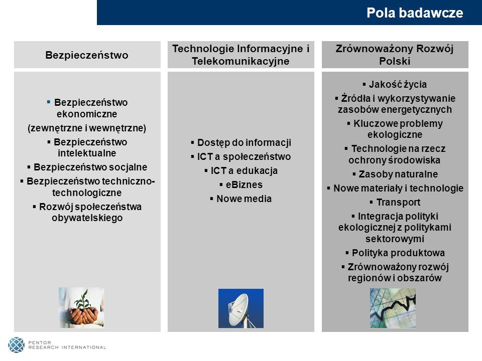 Bezpieczeństwo Technologie Informacyjne i Telekomunikacyjne Zrównoważony Rozwój Polski Bezpieczeństwo ekonomiczne (zewnętrzne i wewnętrzne) Bezpieczeń