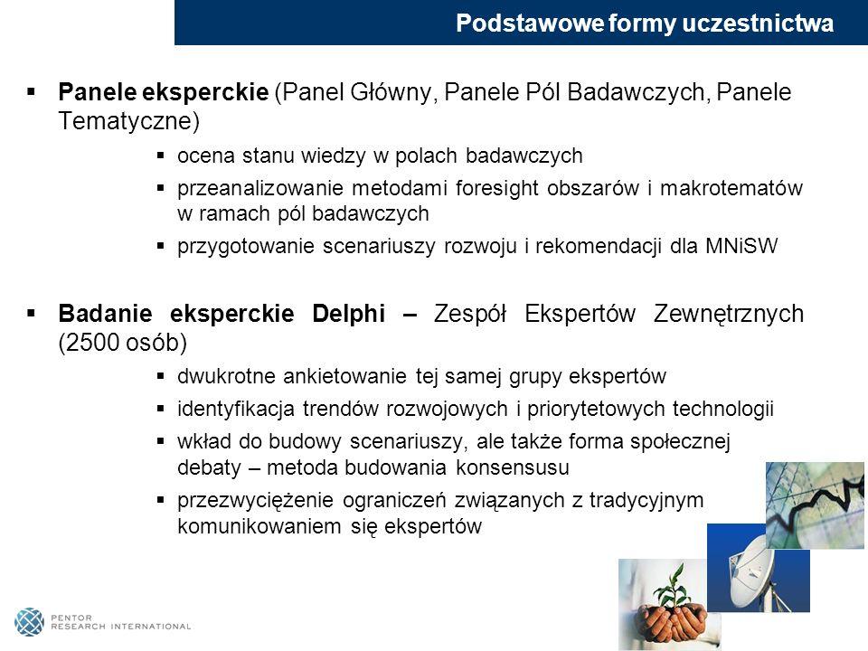 Panele eksperckie (Panel Główny, Panele Pól Badawczych, Panele Tematyczne) ocena stanu wiedzy w polach badawczych przeanalizowanie metodami foresight