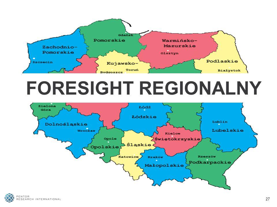 27 FORESIGHT REGIONALNY