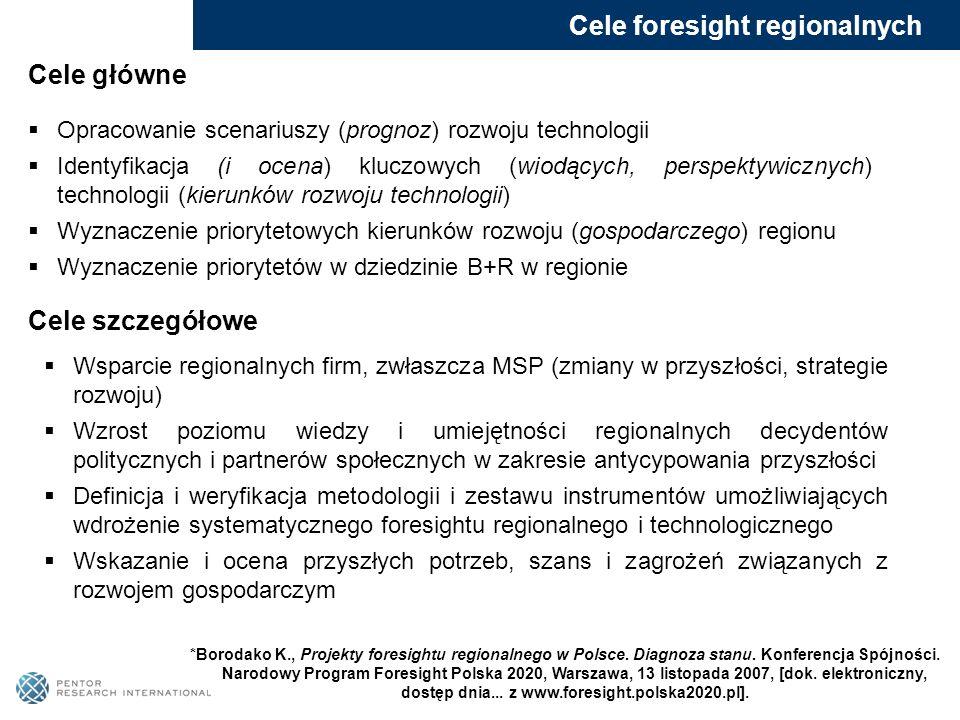 Cele foresight regionalnych Opracowanie scenariuszy (prognoz) rozwoju technologii Identyfikacja (i ocena) kluczowych (wiodących, perspektywicznych) te