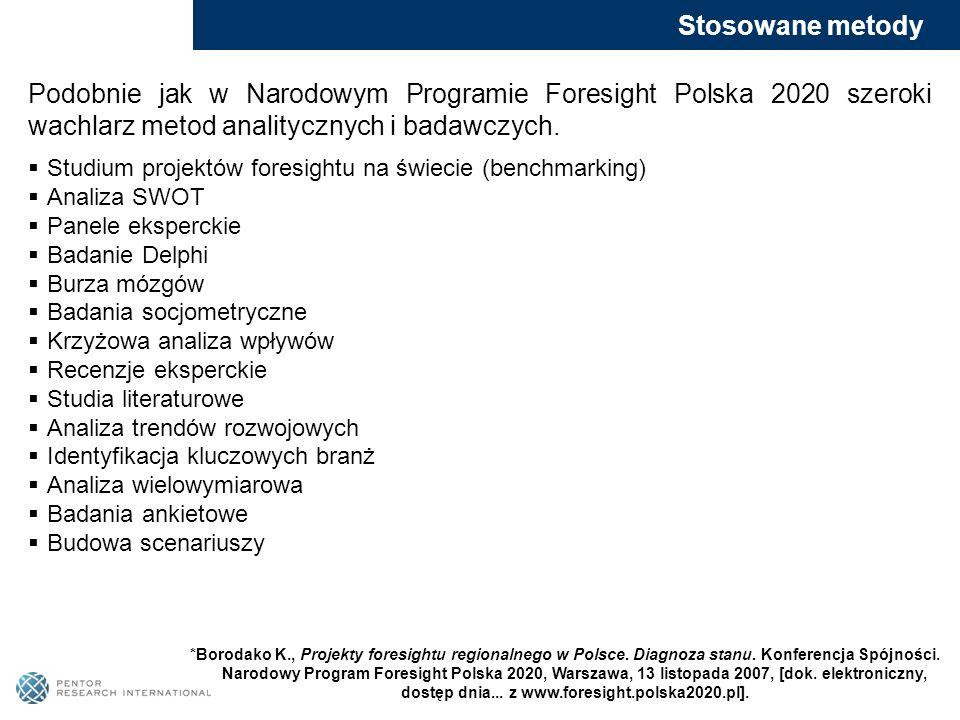 Stosowane metody Podobnie jak w Narodowym Programie Foresight Polska 2020 szeroki wachlarz metod analitycznych i badawczych. *Borodako K., Projekty fo