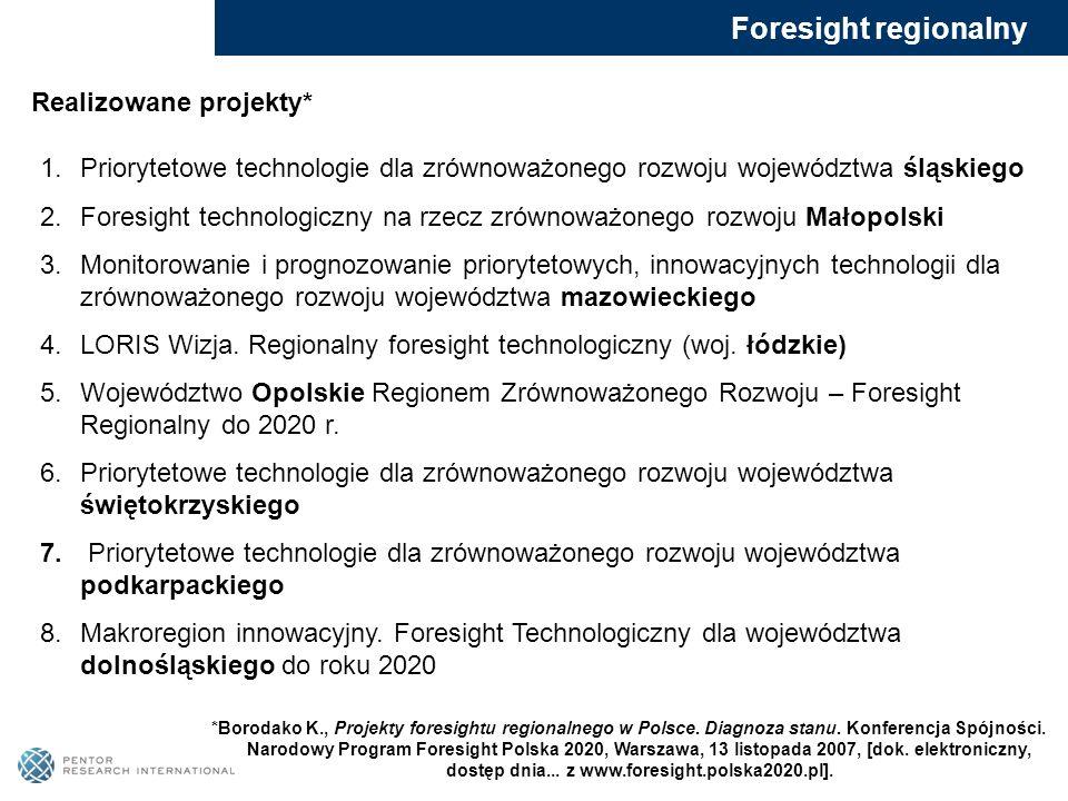 Foresight regionalny Realizowane projekty* 1.Priorytetowe technologie dla zrównoważonego rozwoju województwa śląskiego 2.Foresight technologiczny na r