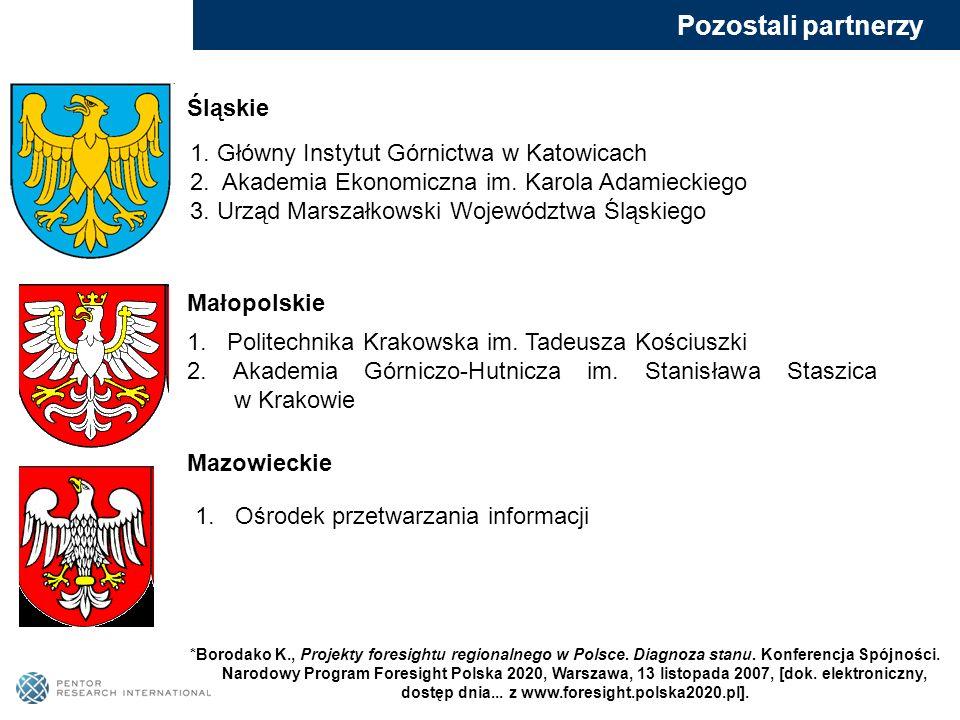 Pozostali partnerzy *Borodako K., Projekty foresightu regionalnego w Polsce. Diagnoza stanu. Konferencja Spójności. Narodowy Program Foresight Polska