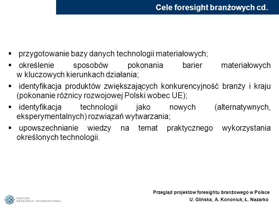 Cele foresight branżowych cd. przygotowanie bazy danych technologii materiałowych; określenie sposobów pokonania barier materiałowych w kluczowych kie