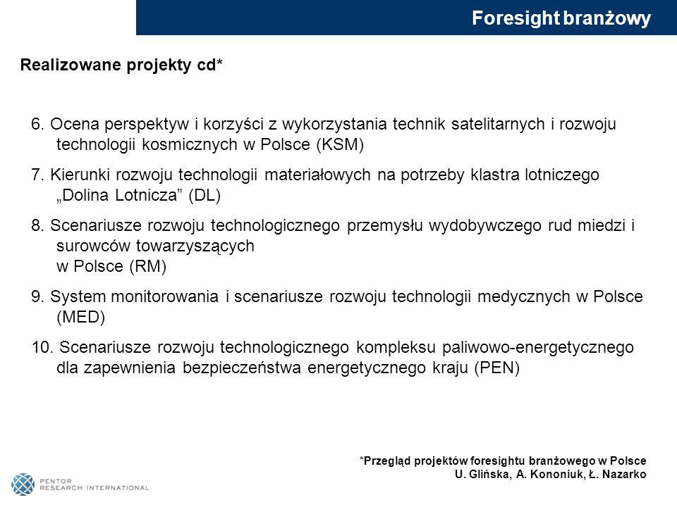 Foresight branżowy 6. Ocena perspektyw i korzyści z wykorzystania technik satelitarnych i rozwoju technologii kosmicznych w Polsce (KSM) 7. Kierunki r