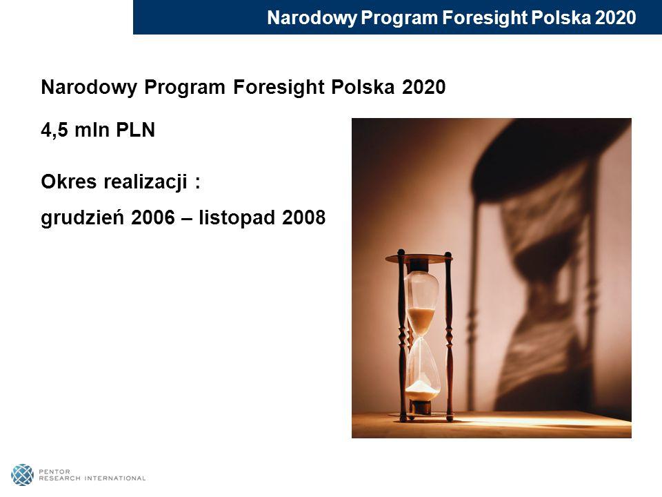 Narodowy Program Foresight Polska 2020 4,5 mln PLN Okres realizacji : grudzień 2006 – listopad 2008