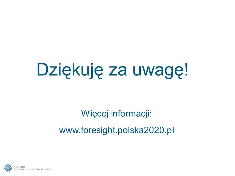 Dziękuję za uwagę! Więcej informacji: www.foresight.polska2020.pl