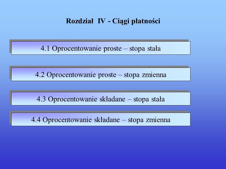 4.4 Oprocentowanie składane – stopa zmienna 4.3 Oprocentowanie składane – stopa stała 4.2 Oprocentowanie proste – stopa zmienna Rozdział IV - Ciągi pł