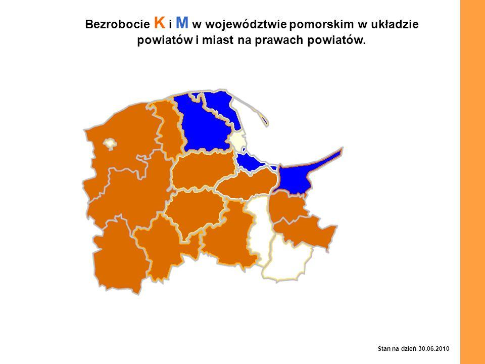 Bezrobocie K i M w województwie pomorskim w układzie powiatów i miast na prawach powiatów. Stan na dzień 30.06.2010