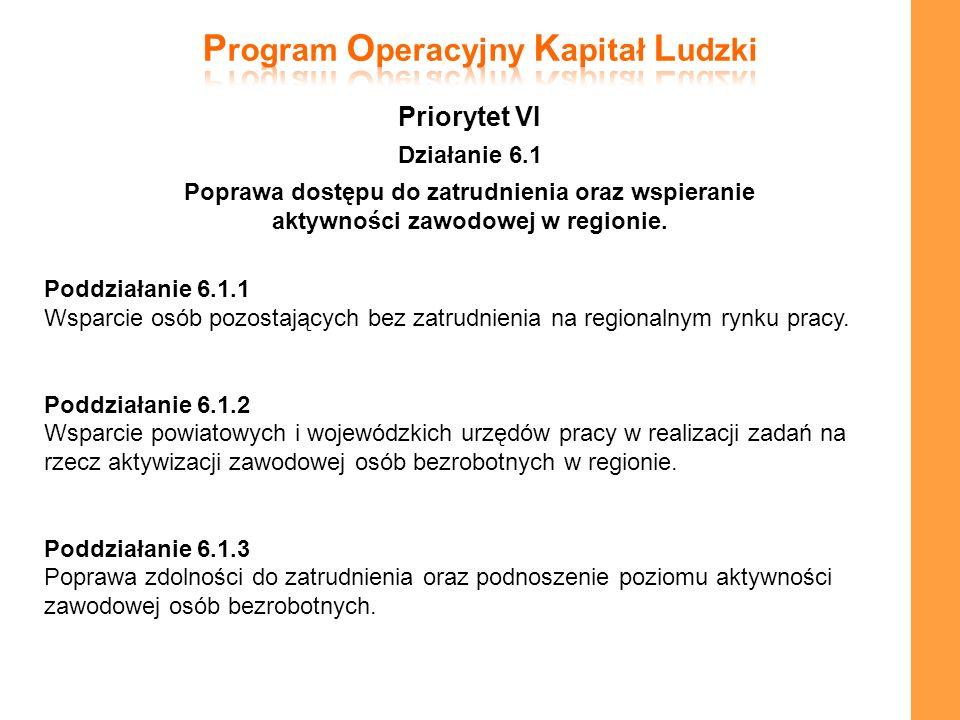 Priorytet VI Działanie 6.1 Poprawa dostępu do zatrudnienia oraz wspieranie aktywności zawodowej w regionie. Poddziałanie 6.1.1 Wsparcie osób pozostają