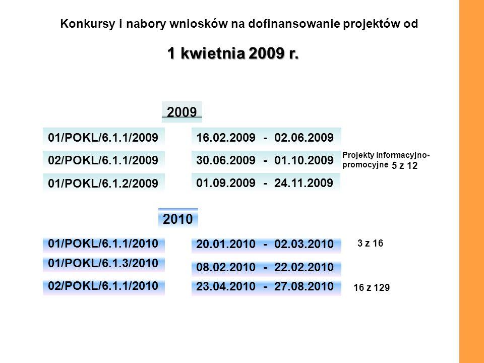 Konkursy i nabory wniosków na dofinansowanie projektów od 1 kwietnia 2009 r. 01/POKL/6.1.1/2009 02/POKL/6.1.1/2009 01/POKL/6.1.2/2009 01/POKL/6.1.1/20