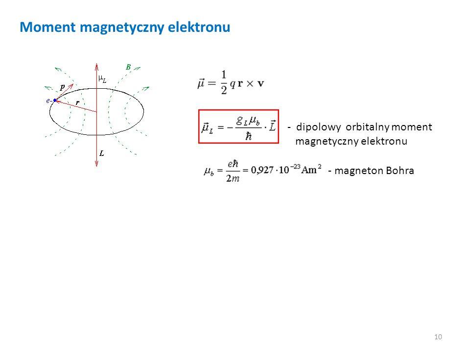 10 Moment magnetyczny elektronu - magneton Bohra - dipolowy orbitalny moment magnetyczny elektronu