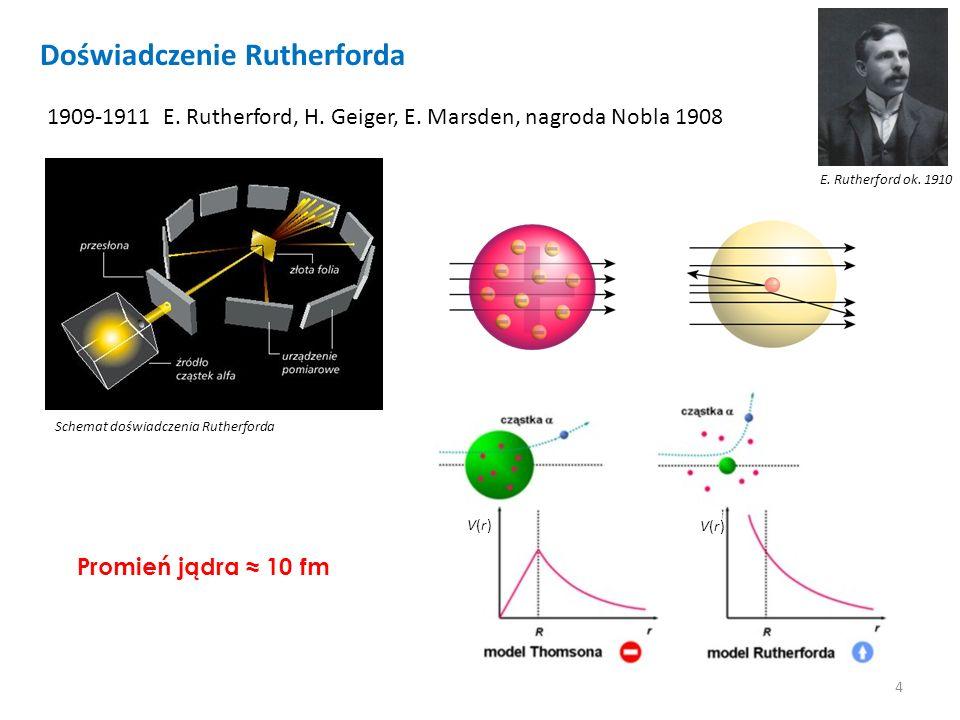 4 E. Rutherford ok. 1910 Doświadczenie Rutherforda 1909-1911 E. Rutherford, H. Geiger, E. Marsden, nagroda Nobla 1908 Schemat doświadczenia Rutherford