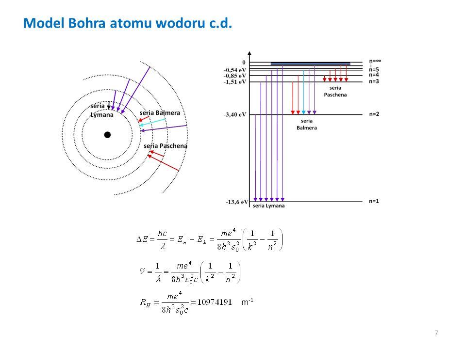 8 Arnold Sommerfeld Rozszerzenie teorii Bohra – model Bohra-Sommerfelda 1916 1.