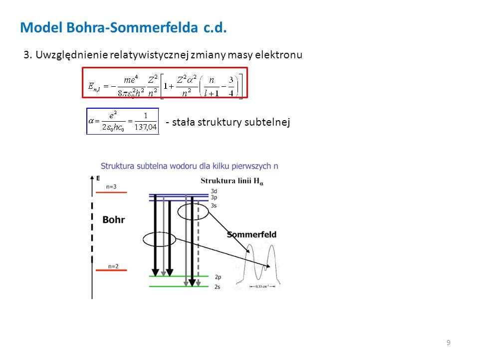 9 Model Bohra-Sommerfelda c.d. 3. Uwzględnienie relatywistycznej zmiany masy elektronu - stała struktury subtelnej