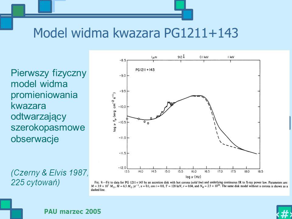 PAU marzec 2005 10 Model widma kwazara PG1211+143 Pierwszy fizyczny model widma promieniowania kwazara odtwarzający szerokopasmowe obserwacje (Czerny