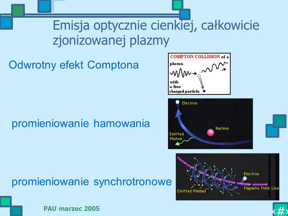 PAU marzec 2005 12 Emisja optycznie cienkiej, całkowicie zjonizowanej plazmy Odwrotny efekt Comptona promieniowanie hamowania promieniowanie synchrotr