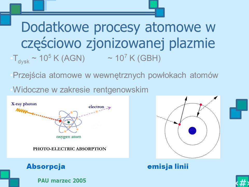 PAU marzec 2005 13 Dodatkowe procesy atomowe w częściowo zjonizowanej plazmie Przejścia atomowe w wewnętrznych powłokach atomów Widoczne w zakresie re