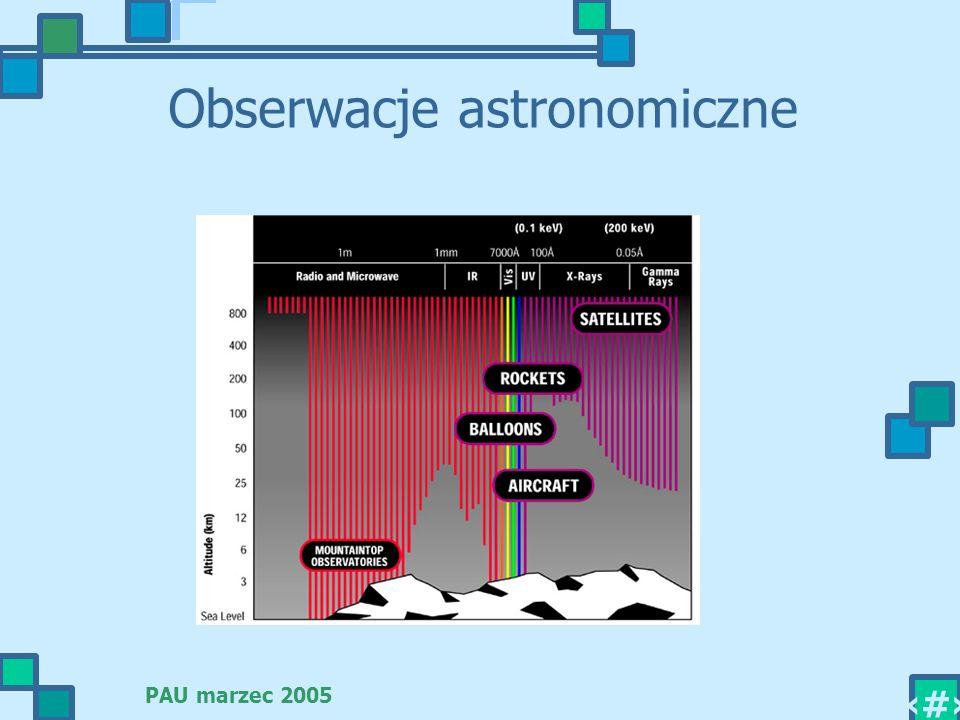 PAU marzec 2005 14 Obserwacje astronomiczne