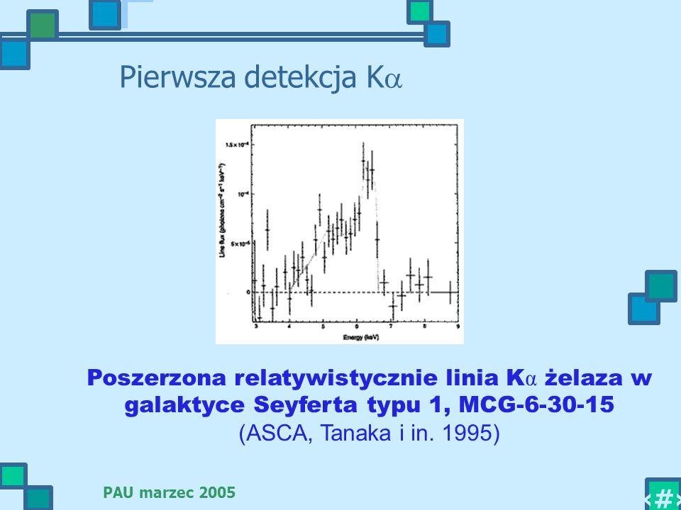 PAU marzec 2005 18 Pierwsza detekcja K Poszerzona relatywistycznie linia K α żelaza w galaktyce Seyferta typu 1, MCG-6-30-15 (ASCA, Tanaka i in. 1995)