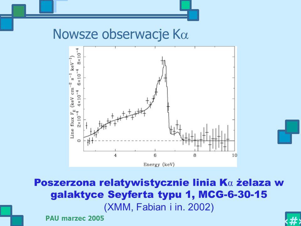 PAU marzec 2005 19 Nowsze obserwacje K Poszerzona relatywistycznie linia K α żelaza w galaktyce Seyferta typu 1, MCG-6-30-15 (XMM, Fabian i in. 2002)