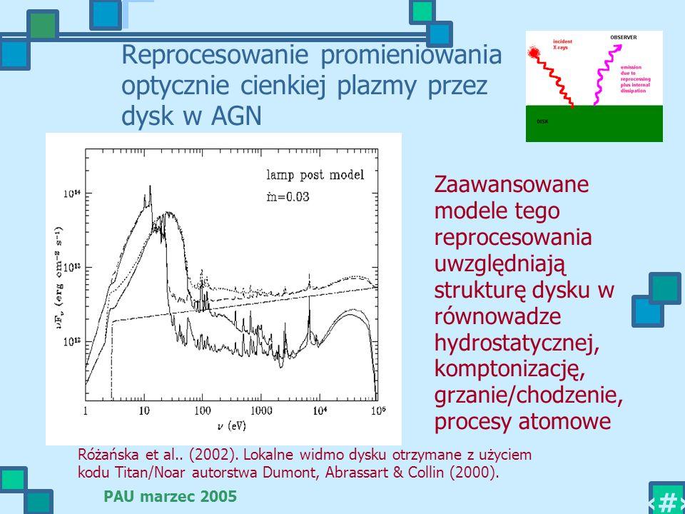 PAU marzec 2005 21 Reprocesowanie promieniowania optycznie cienkiej plazmy przez dysk w AGN Zaawansowane modele tego reprocesowania uwzględniają struk