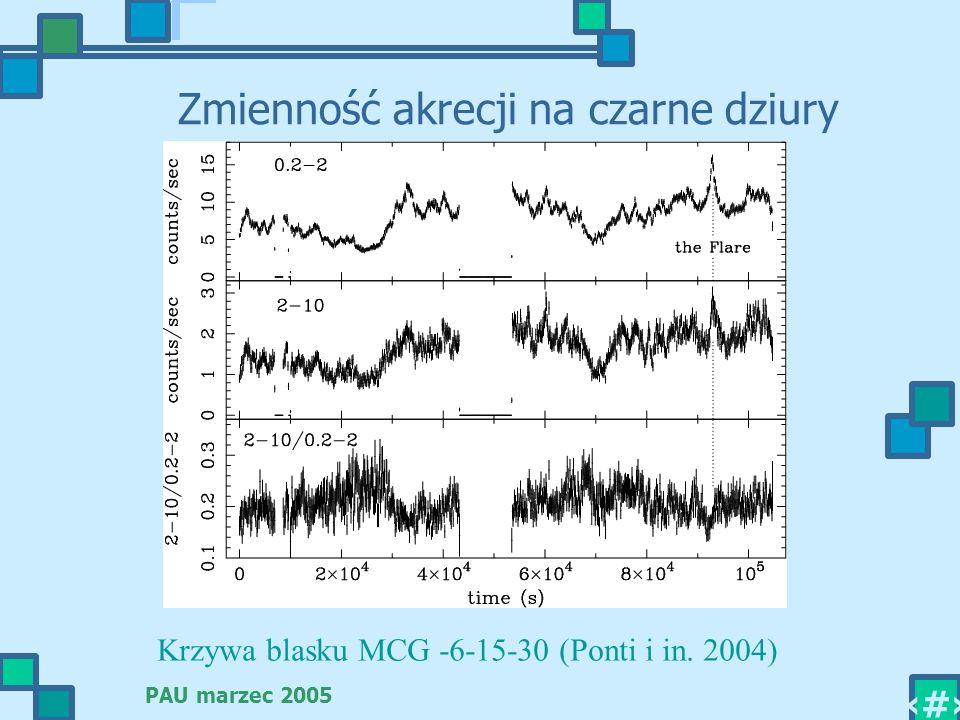 PAU marzec 2005 22 Zmienność akrecji na czarne dziury Krzywa blasku MCG -6-15-30 (Ponti i in. 2004)