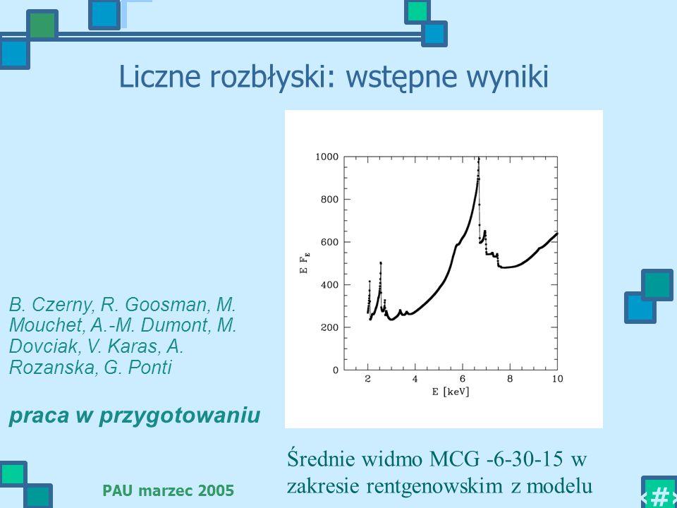 PAU marzec 2005 24 Liczne rozbłyski: wstępne wyniki B. Czerny, R. Goosman, M. Mouchet, A.-M. Dumont, M. Dovciak, V. Karas, A. Rozanska, G. Ponti praca