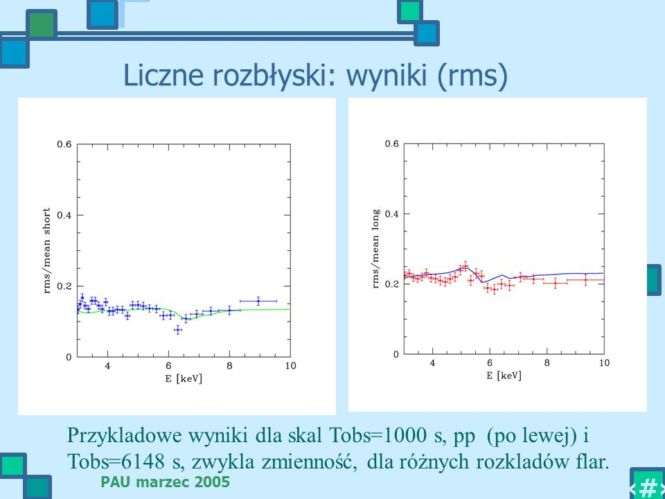 PAU marzec 2005 25 Liczne rozbłyski: wyniki (rms) Przykladowe wyniki dla skal Tobs=1000 s, pp (po lewej) i Tobs=6148 s, zwykla zmienność, dla różnych