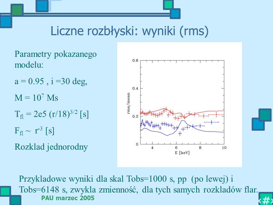 PAU marzec 2005 26 Liczne rozbłyski: wyniki (rms) Przykladowe wyniki dla skal Tobs=1000 s, pp (po lewej) i Tobs=6148 s, zwykla zmienność, dla tych sam