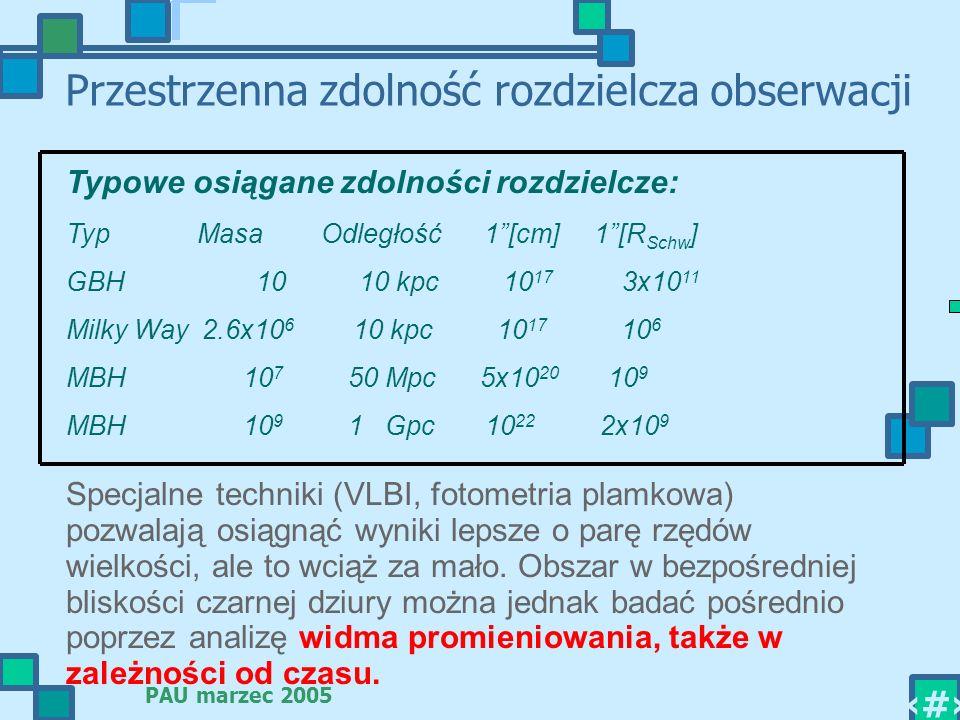 PAU marzec 2005 7 Przestrzenna zdolność rozdzielcza obserwacji Typowe osiągane zdolności rozdzielcze: Typ Masa Odległość 1[cm] 1[R Schw ] GBH 10 10 kp
