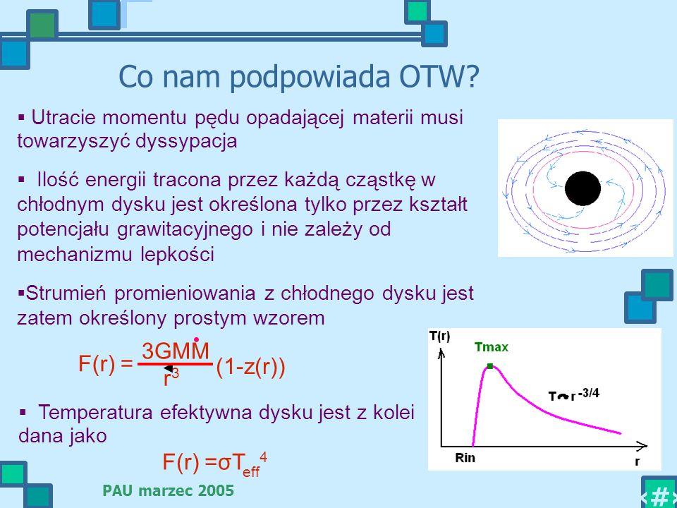 PAU marzec 2005 9 Co nam podpowiada OTW? Utracie momentu pędu opadającej materii musi towarzyszyć dyssypacja Ilość energii tracona przez każdą cząstkę
