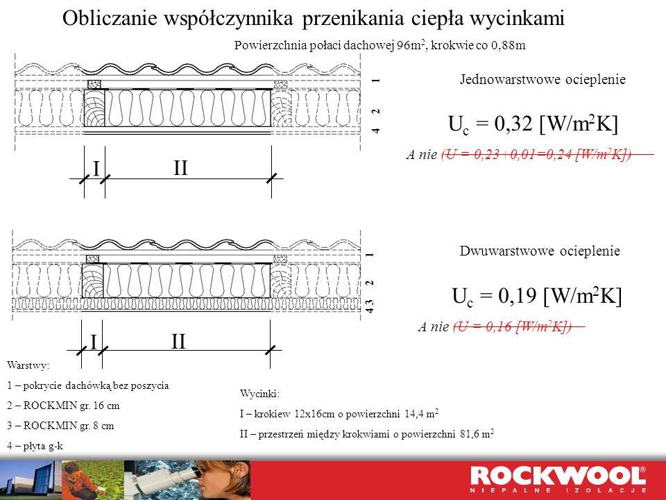 Obliczanie współczynnika przenikania ciepła wycinkami 4 2 1 II I U c = 0,32 [W/m 2 K] A nie (U = 0,23+0,01=0,24 [W/m 2 K]) Warstwy: 1 – pokrycie dachó