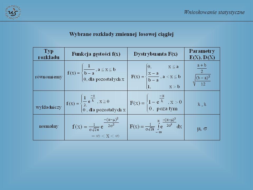 Wnioskowanie statystyczne Wybrane rozkłady zmiennej losowej ciągłej