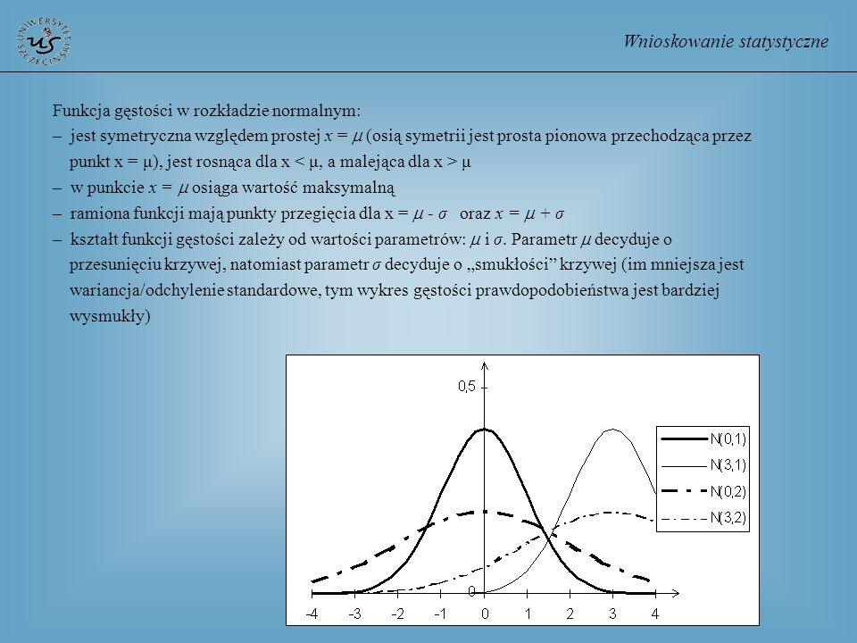 Wnioskowanie statystyczne Funkcja gęstości w rozkładzie normalnym: – jest symetryczna względem prostej x = (osią symetrii jest prosta pionowa przechod