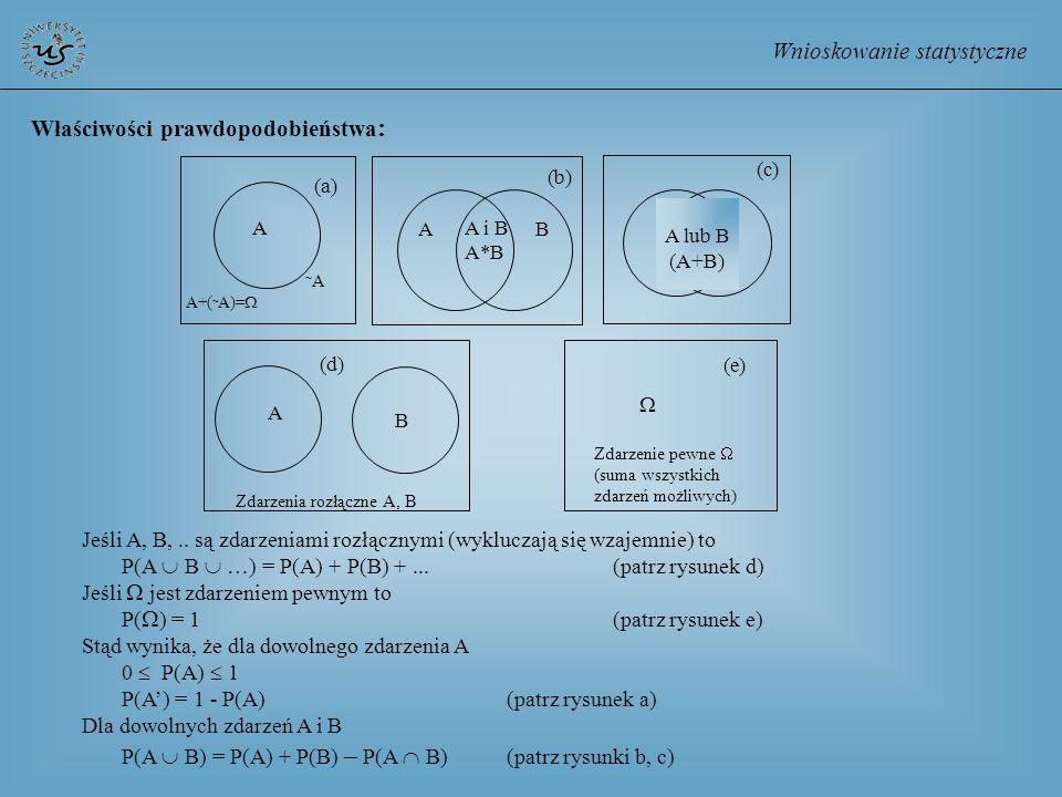 Wnioskowanie statystyczne AB A i B A*B A B Zdarzenia rozłączne A, B Zdarzenie pewne (suma wszystkich zdarzeń możliwych) (b) (c) (d) (e) A ~A~A (a) A+(