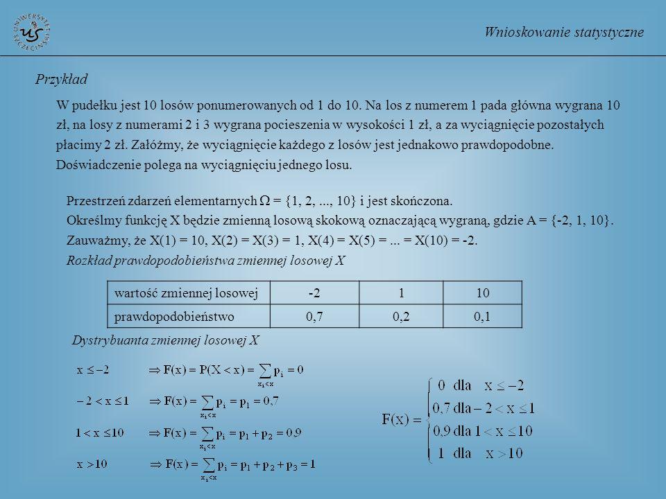 Wnioskowanie statystyczne Przykład W pudełku jest 10 losów ponumerowanych od 1 do 10. Na los z numerem 1 pada główna wygrana 10 zł, na losy z numerami