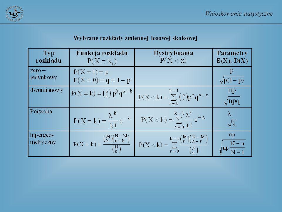 Wnioskowanie statystyczne Wybrane rozkłady zmiennej losowej skokowej