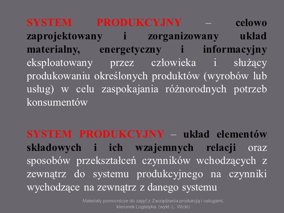 Materiały pomocnicze do zajęć z Zarządzania produkcją i usługami, kierunek Logistyka, (wykł. L. Wicki) SYSTEM PRODUKCYJNY – celowo zaprojektowany i zo