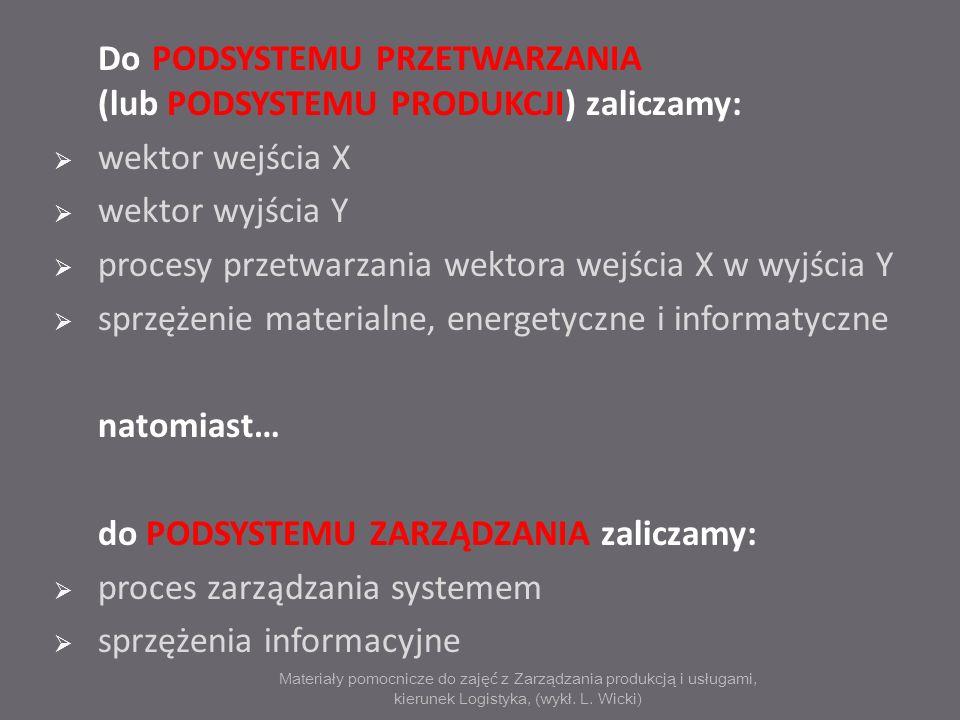 Materiały pomocnicze do zajęć z Zarządzania produkcją i usługami, kierunek Logistyka, (wykł. L. Wicki) Do PODSYSTEMU PRZETWARZANIA (lub PODSYSTEMU PRO
