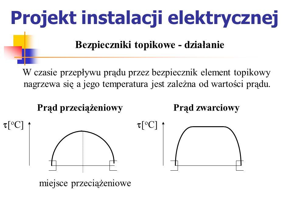 Projekt instalacji elektrycznej W czasie przepływu prądu przez bezpiecznik element topikowy nagrzewa się a jego temperatura jest zależna od wartości p