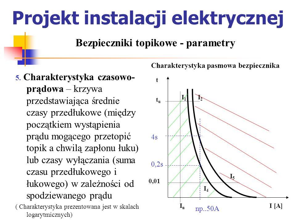 Projekt instalacji elektrycznej 5. Charakterystyka czasowo- prądowa – krzywa przedstawiająca średnie czasy przedłukowe (między początkiem wystąpienia