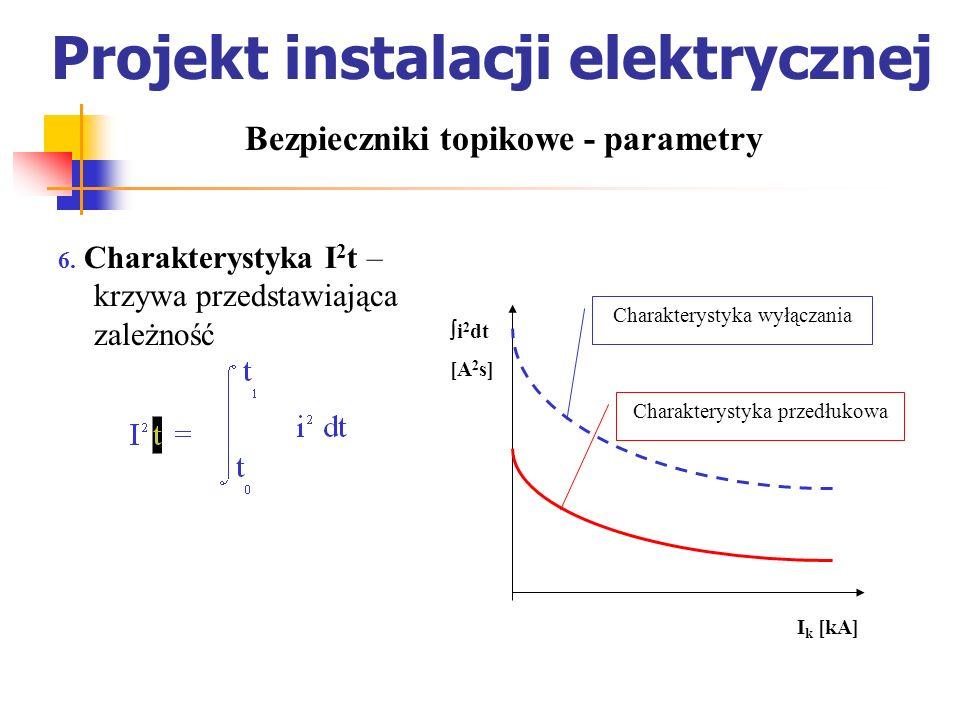 Projekt instalacji elektrycznej 6. Charakterystyka I 2 t – krzywa przedstawiająca zależność Bezpieczniki topikowe - parametry i 2 dt [A 2 s] I k [kA]